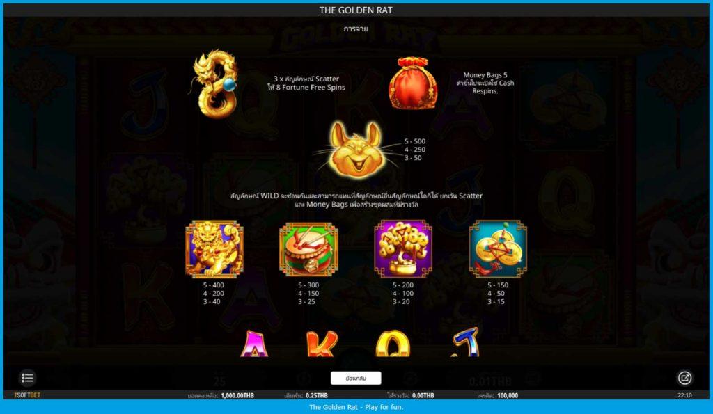 รูปภาพการจ่ายเงินรางวัล golden Rat สล็อตออนไลน์
