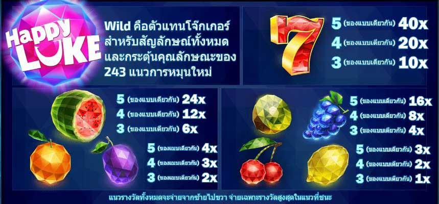 รูปภาพจ่ายเงินรางวัล 243 crystal fruits slot