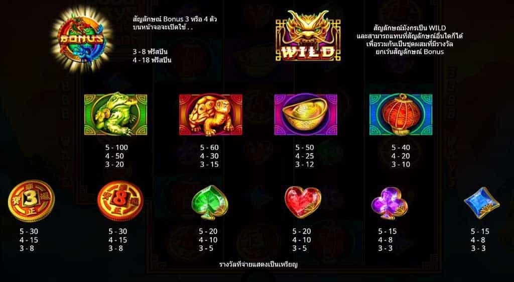 รูปภาพจ่ายเงินรางวัลเกมสล็อต 3888 ways of the dragon