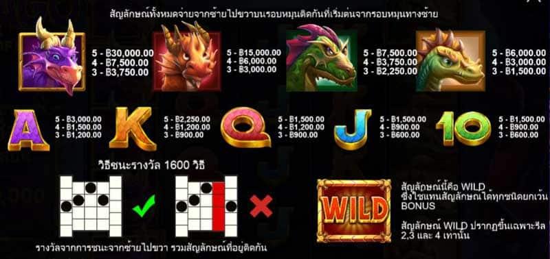 Drago Jewels of Fortune symbols