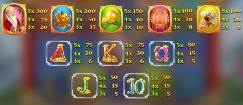 symbols blossom garden slot