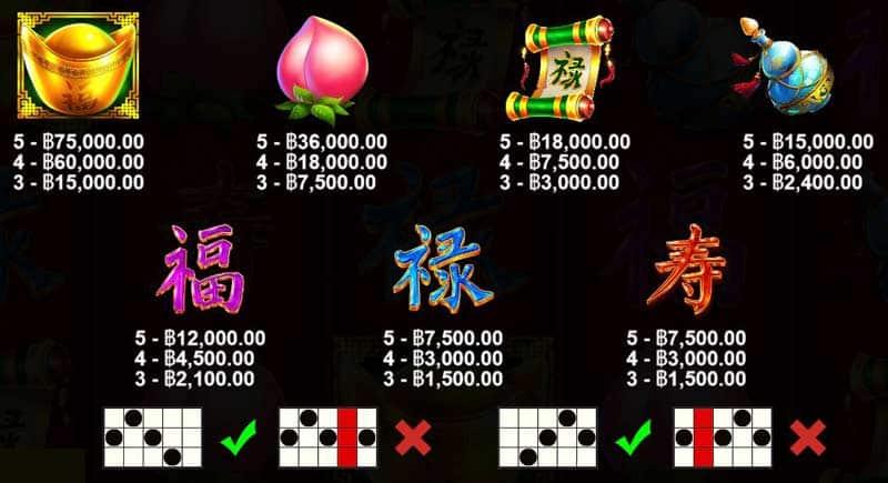 symbols three star fortune slot