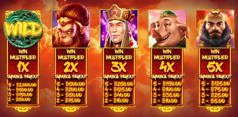 multiplier Journey to the West Slot