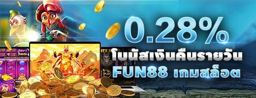 rebate daily fun88 slot