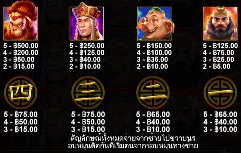 symbols Journey to the West Slot